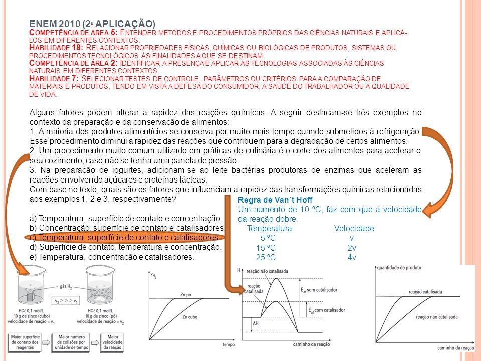 ENEM 2010 (2ª APLICAÇÃO) Competência de área 5: Entender métodos e procedimentos próprios das ciências naturais e aplicá-los em diferentes contextos. Habilidade 18: Relacionar propriedades físicas, químicas ou biológicas de produtos, sistemas ou procedimentos tecnológicos às finalidades a que se destinam.