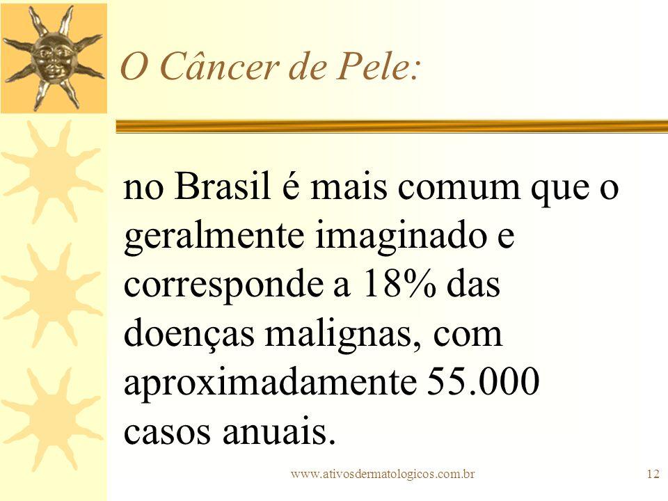 O Câncer de Pele: