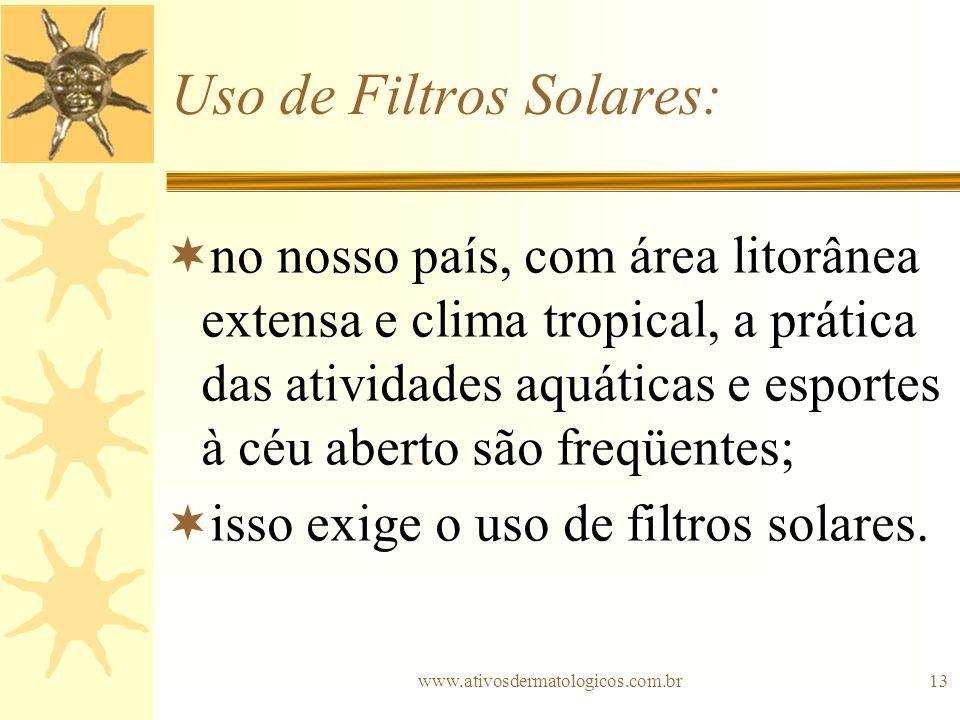 Uso de Filtros Solares: