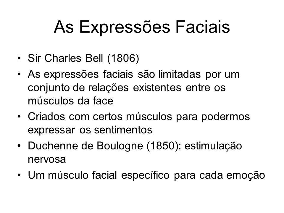 As Expressões Faciais Sir Charles Bell (1806)