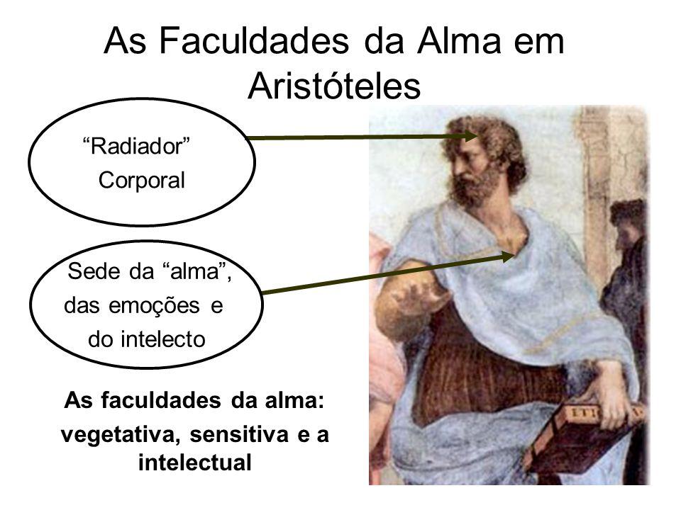 As Faculdades da Alma em Aristóteles