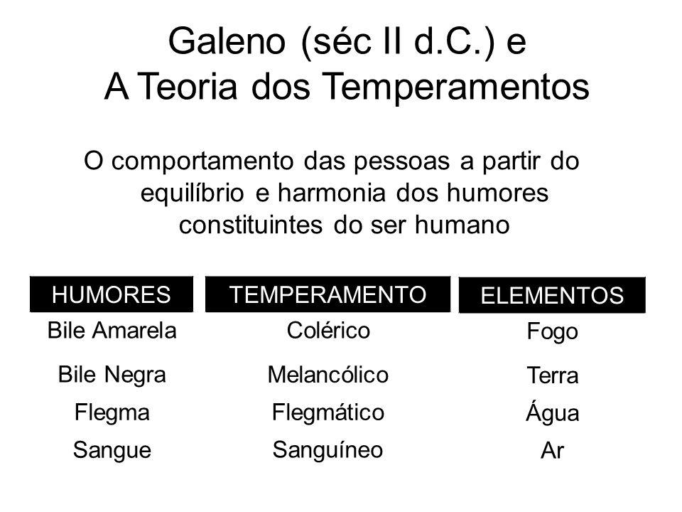 Galeno (séc II d.C.) e A Teoria dos Temperamentos