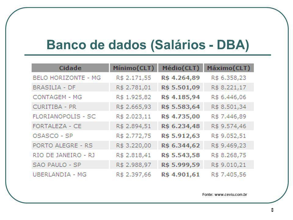 Banco de dados (Salários - DBA)