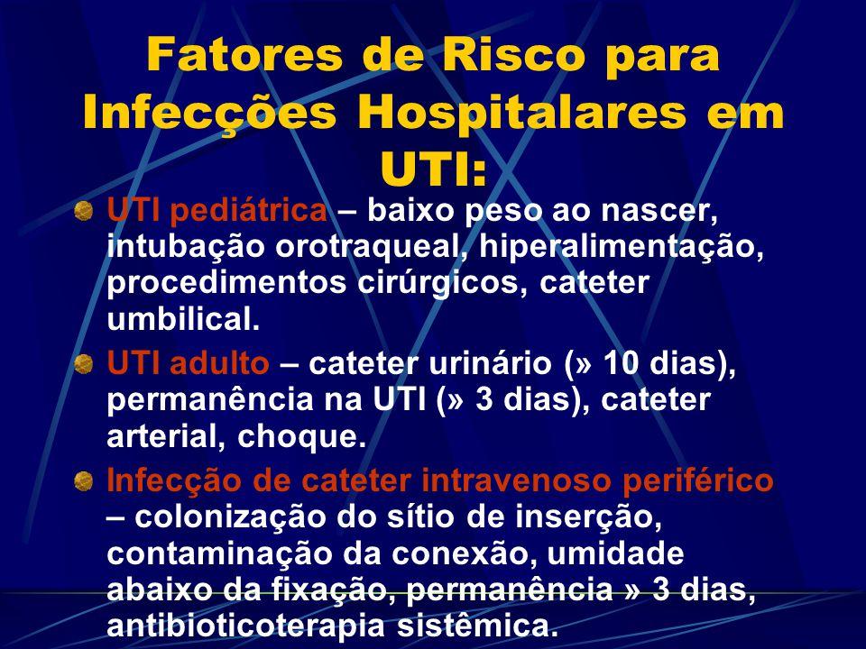 Fatores de Risco para Infecções Hospitalares em UTI:
