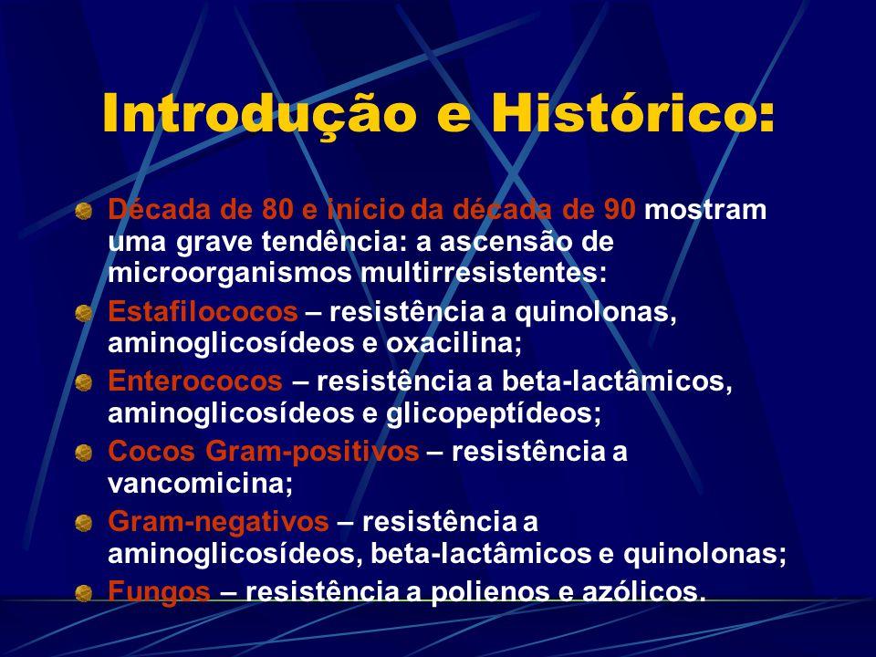 Introdução e Histórico: