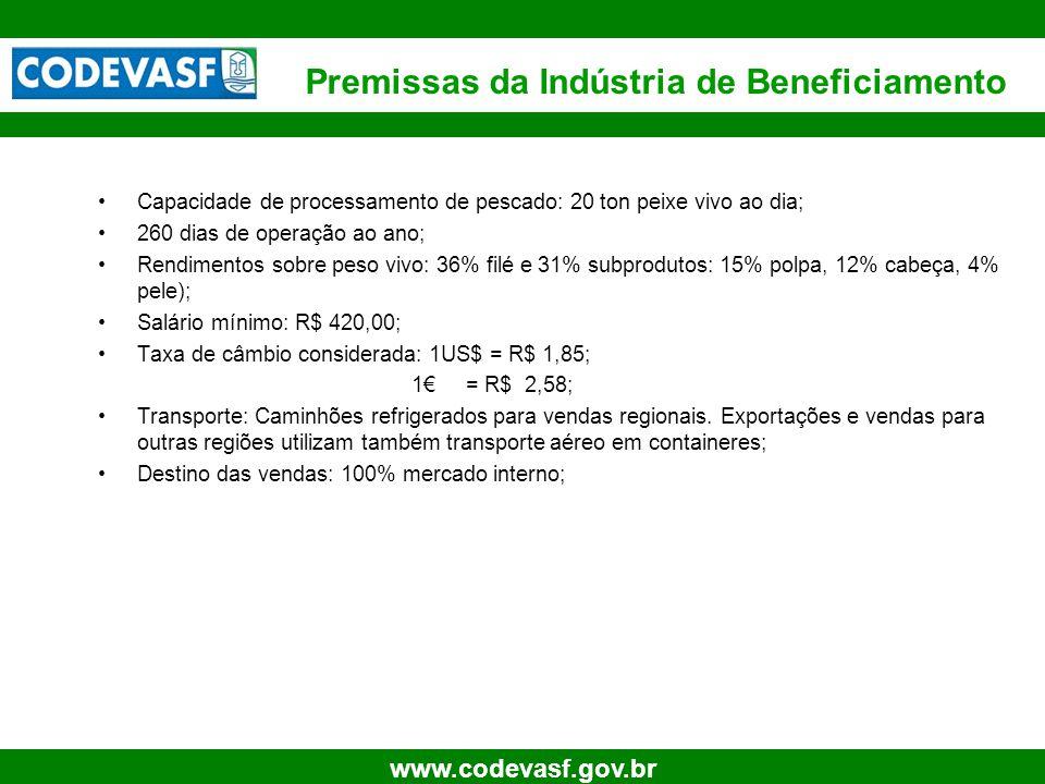 Premissas da Indústria de Beneficiamento