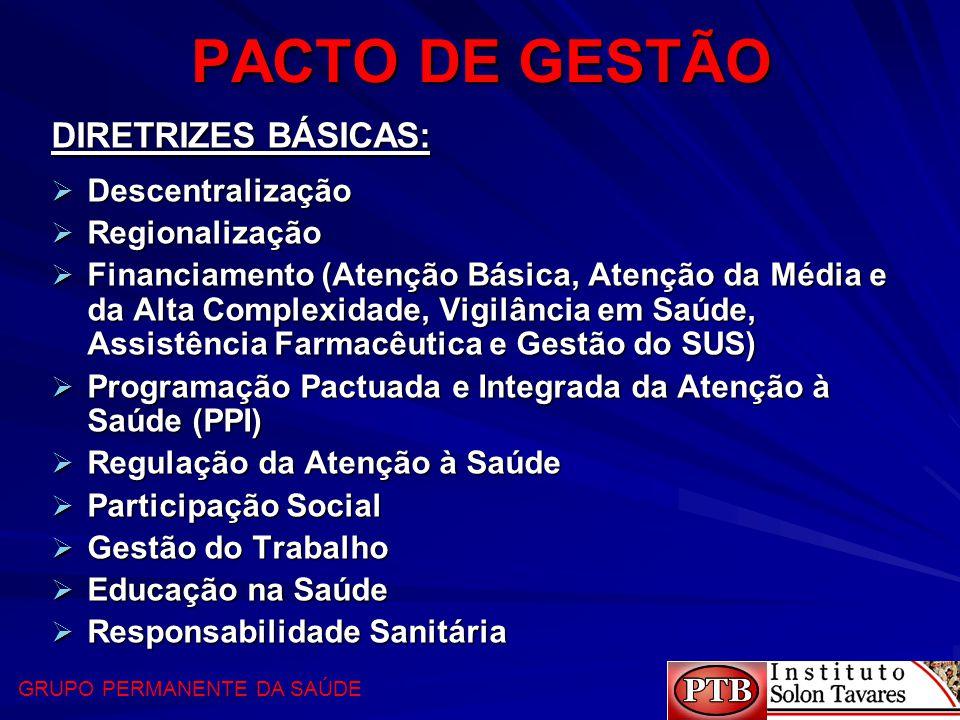 PACTO DE GESTÃO DIRETRIZES BÁSICAS: Descentralização Regionalização