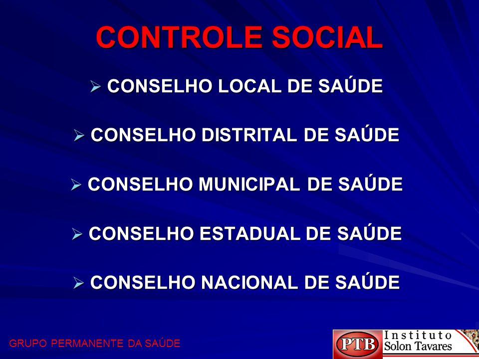 CONTROLE SOCIAL CONSELHO LOCAL DE SAÚDE CONSELHO DISTRITAL DE SAÚDE