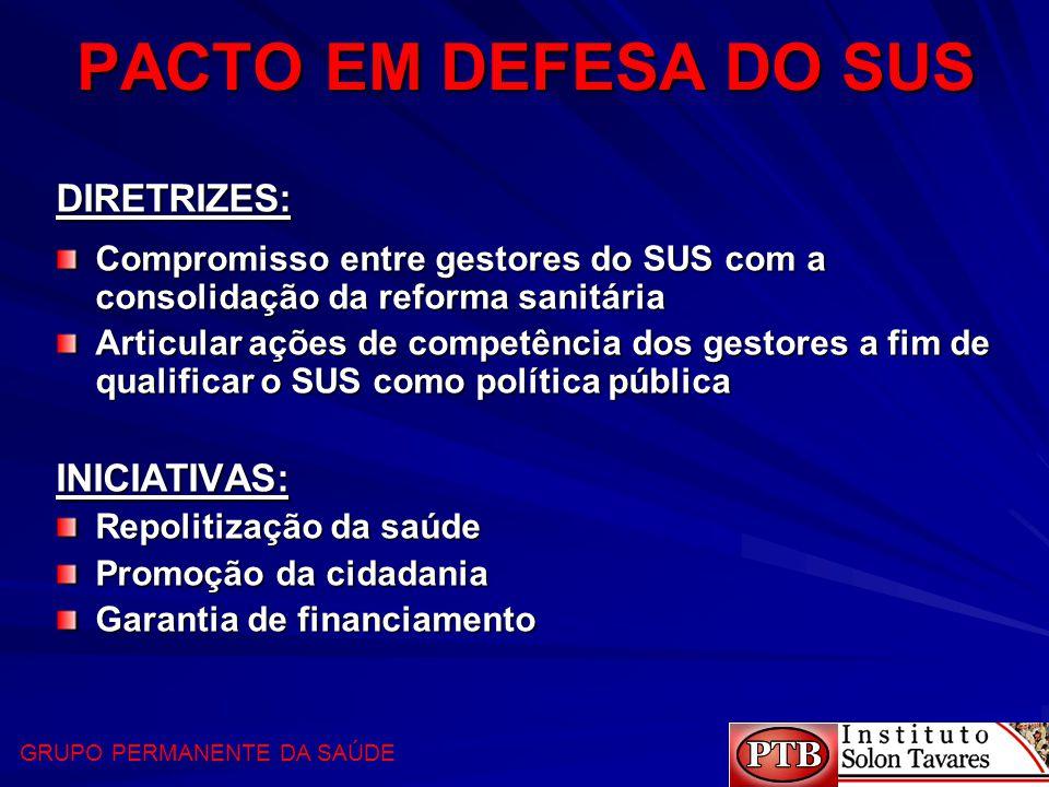 PACTO EM DEFESA DO SUS DIRETRIZES: INICIATIVAS: