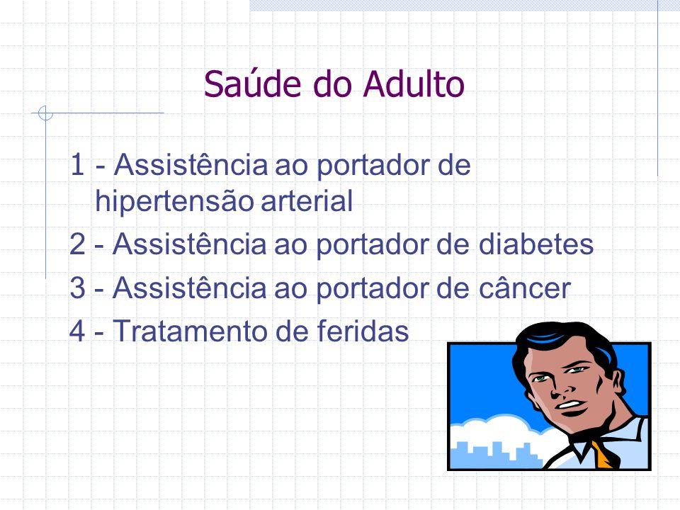 Saúde do Adulto 1 - Assistência ao portador de hipertensão arterial