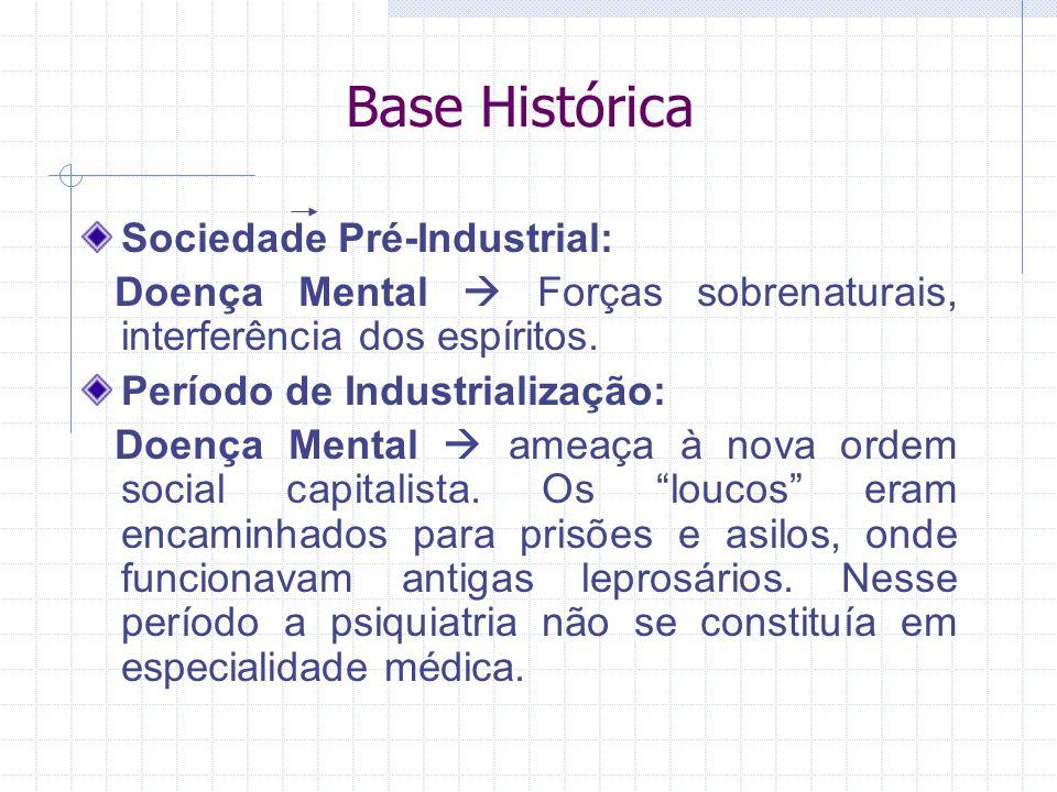 Base Histórica Sociedade Pré-Industrial: