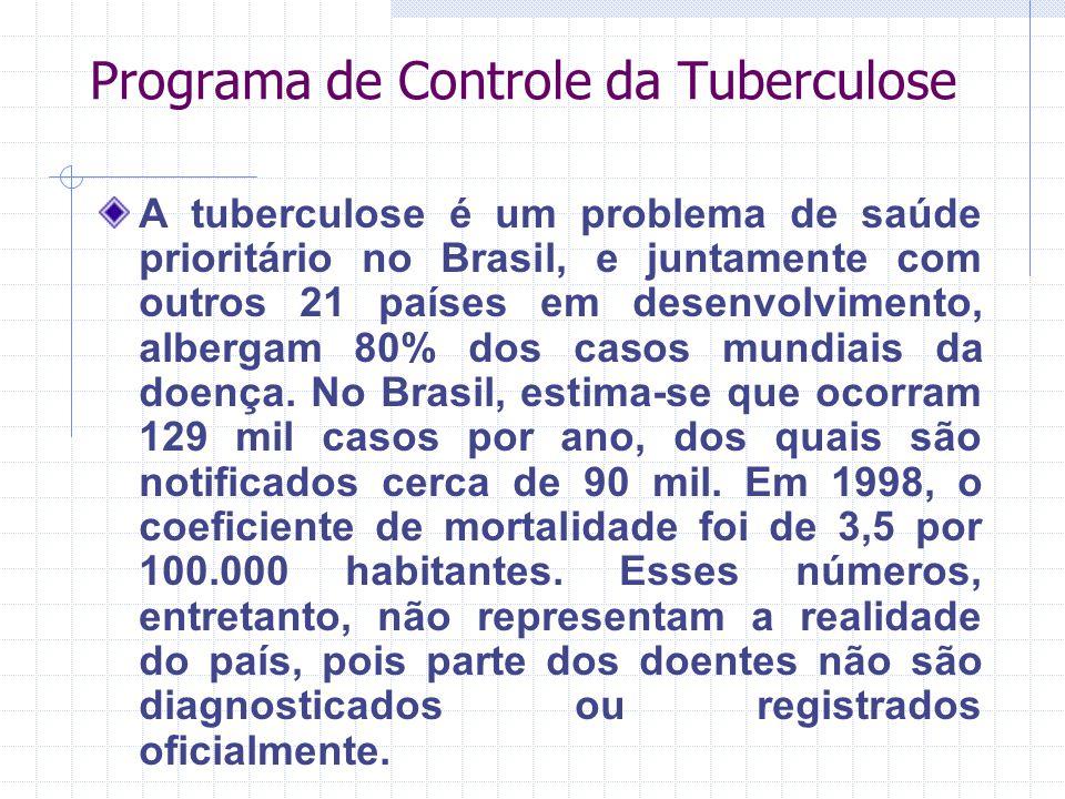 Programa de Controle da Tuberculose