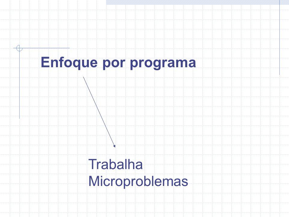 Enfoque por programa Trabalha Microproblemas