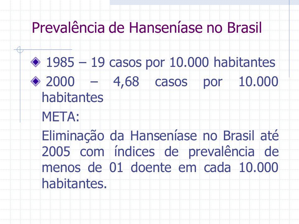 Prevalência de Hanseníase no Brasil