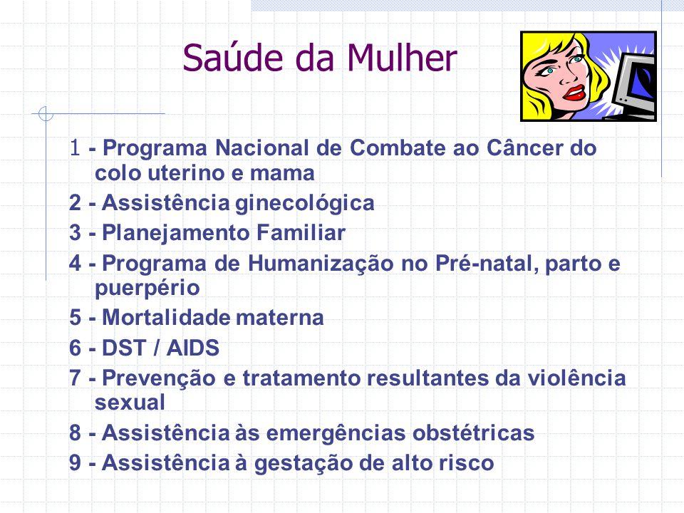 Saúde da Mulher 1 - Programa Nacional de Combate ao Câncer do colo uterino e mama. 2 - Assistência ginecológica.