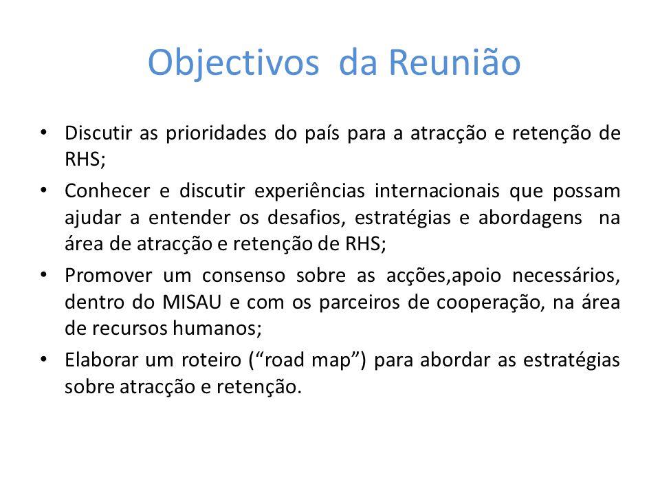 Objectivos da Reunião Discutir as prioridades do país para a atracção e retenção de RHS;