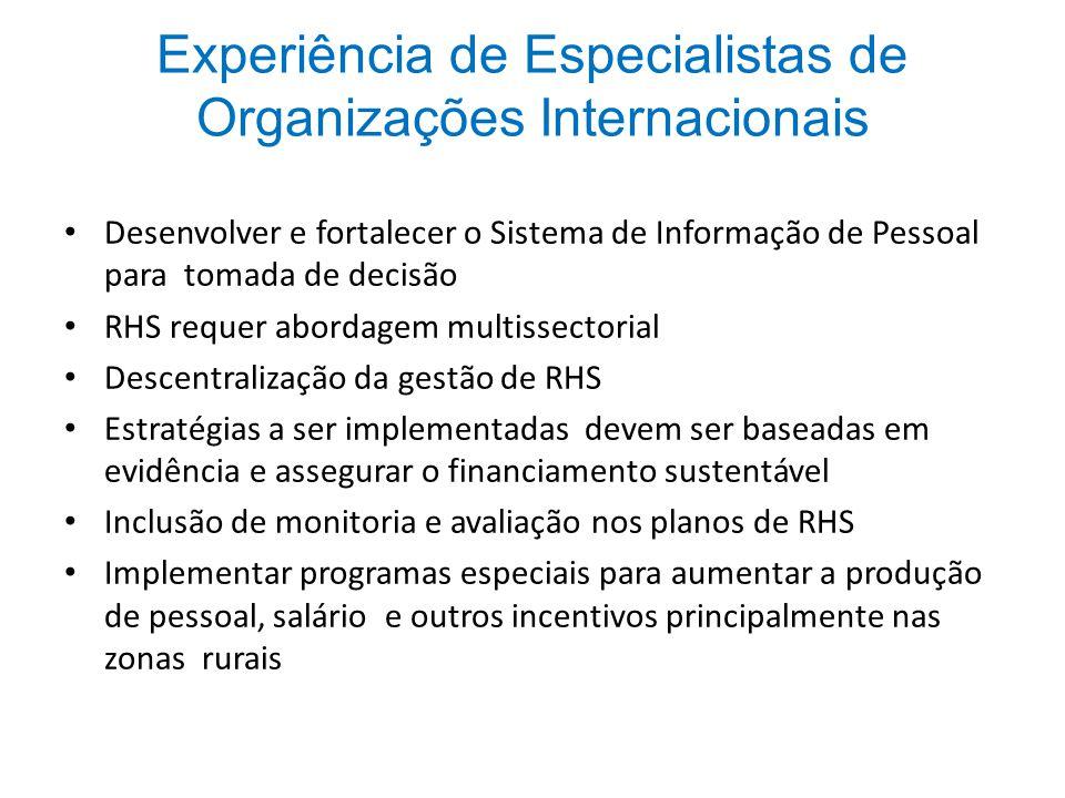 Experiência de Especialistas de Organizações Internacionais