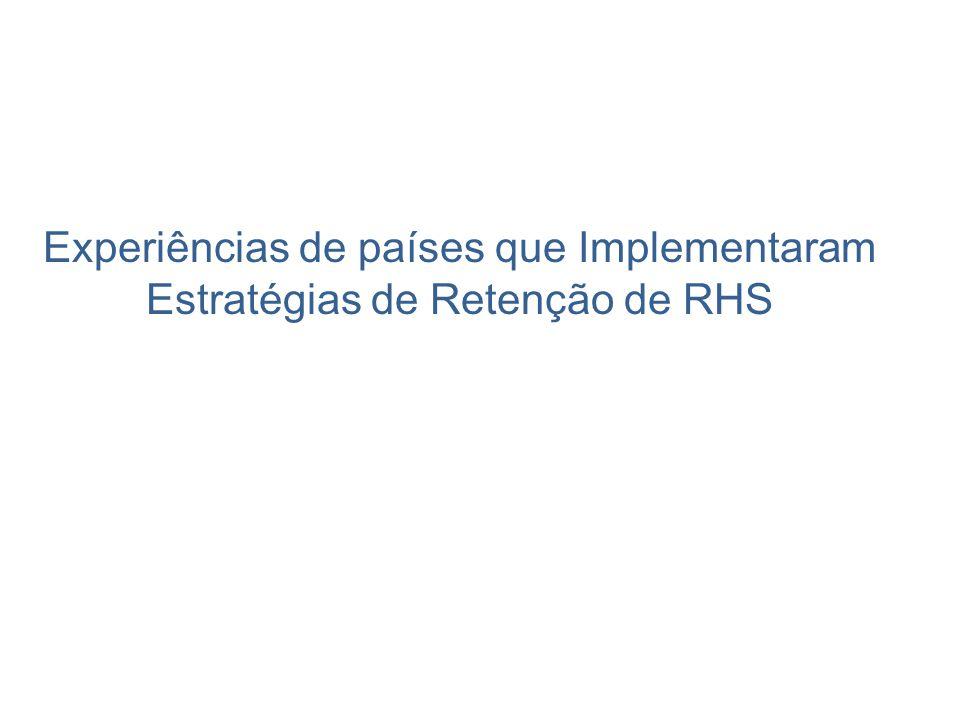 Experiências de países que Implementaram Estratégias de Retenção de RHS