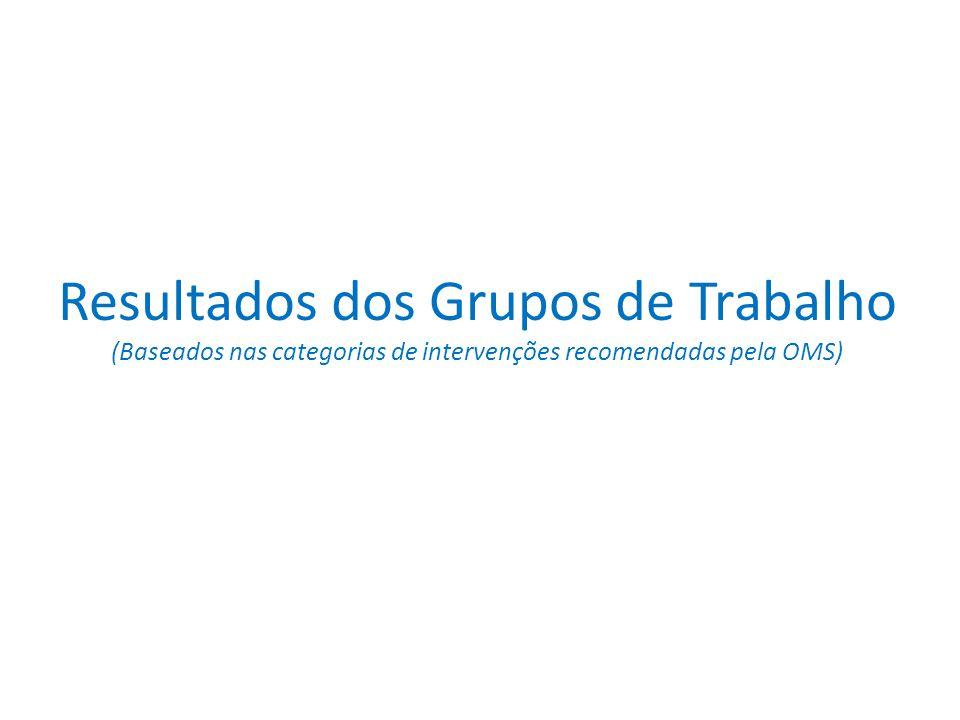 Resultados dos Grupos de Trabalho (Baseados nas categorias de intervenções recomendadas pela OMS)