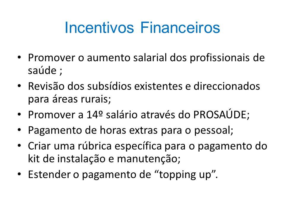 Incentivos Financeiros