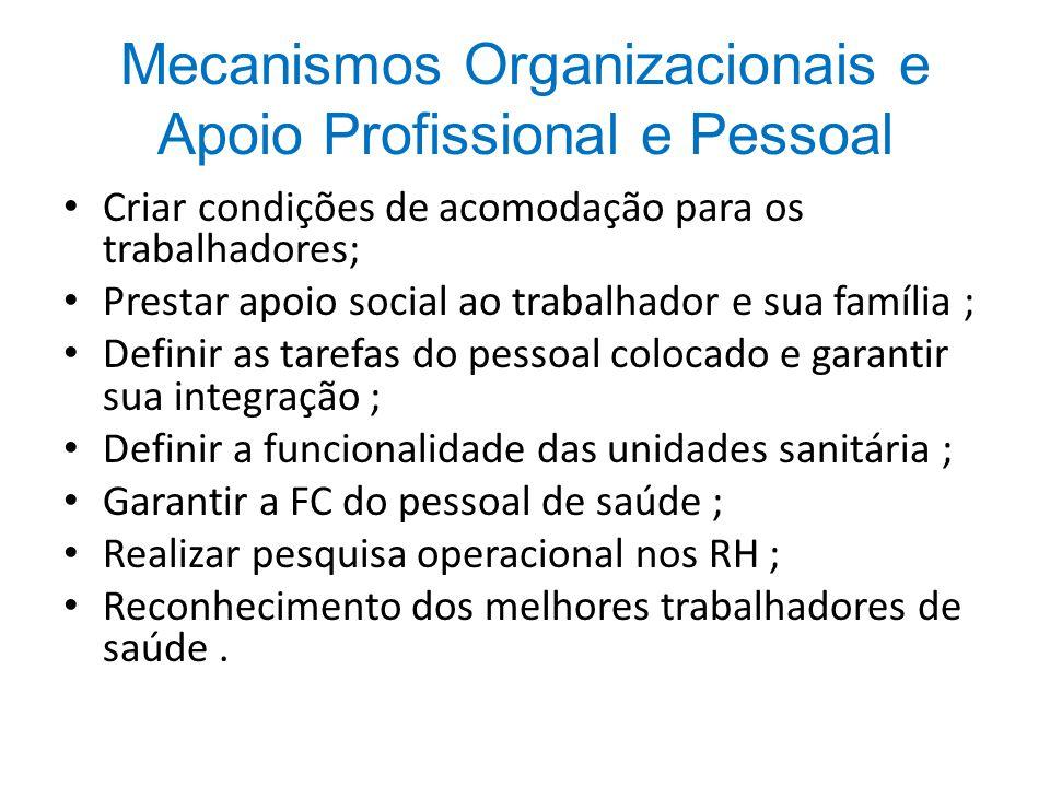 Mecanismos Organizacionais e Apoio Profissional e Pessoal