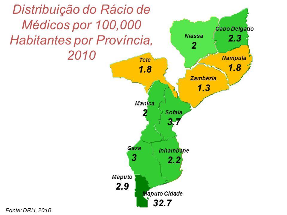 Distribuição do Rácio de Médicos por 100,000 Habitantes por Província, 2010