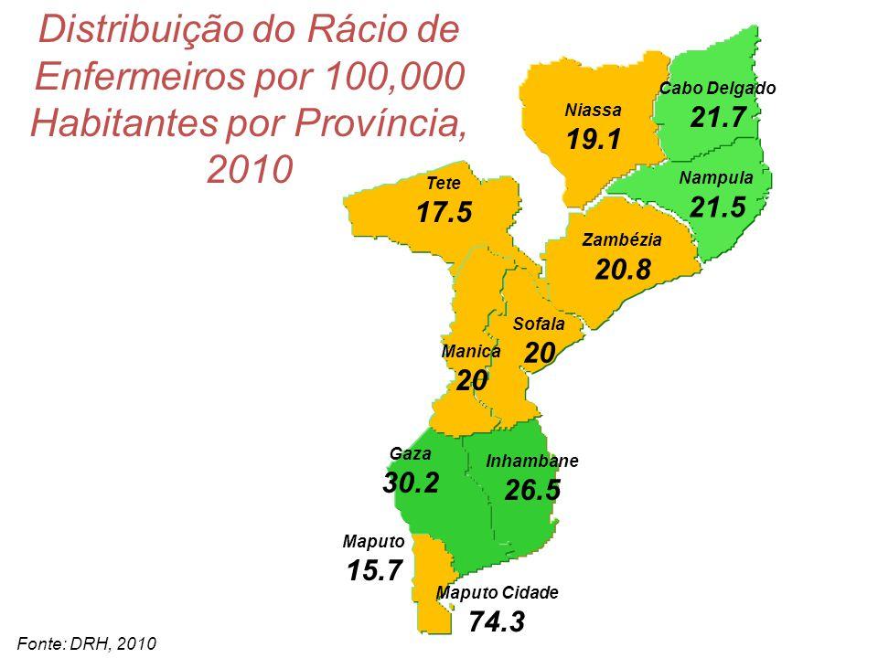 Distribuição do Rácio de Enfermeiros por 100,000 Habitantes por Província, 2010