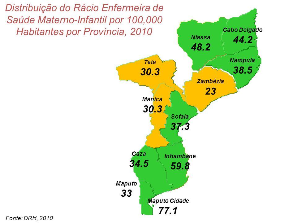 Distribuição do Rácio Enfermeira de Saúde Materno-Infantil por 100,000 Habitantes por Província, 2010