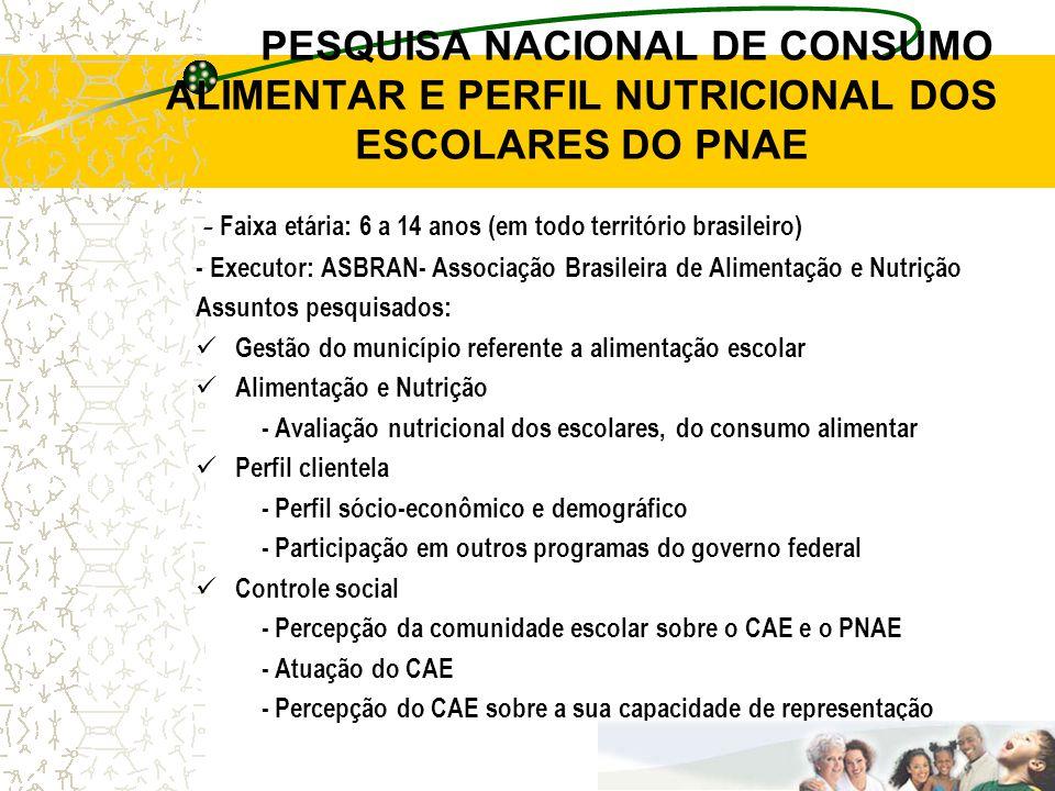 PESQUISA NACIONAL DE CONSUMO ALIMENTAR E PERFIL NUTRICIONAL DOS ESCOLARES DO PNAE