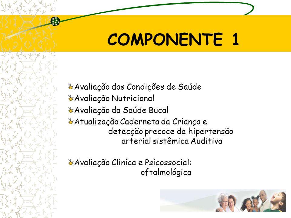 COMPONENTE 1 Avaliação das Condições de Saúde Avaliação Nutricional
