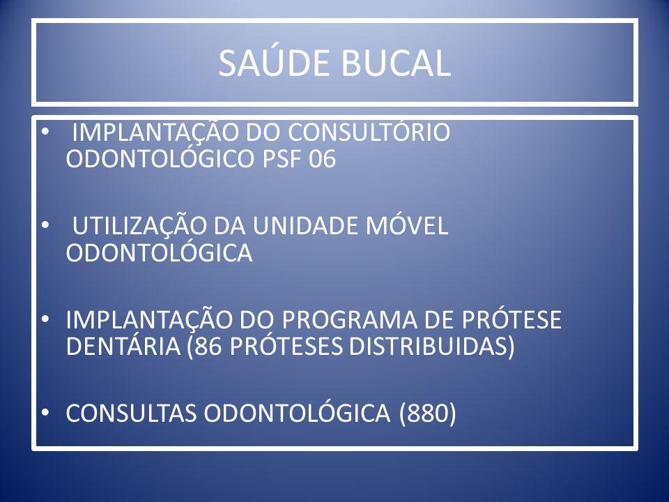 SAÚDE BUCAL IMPLANTAÇÃO DO CONSULTÓRIO ODONTOLÓGICO PSF 06