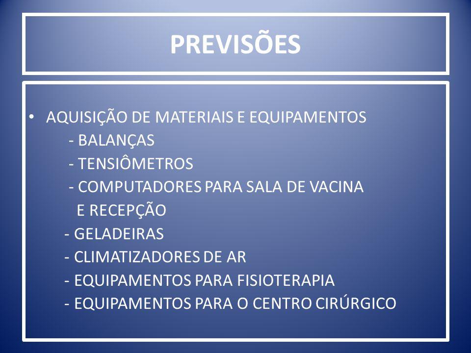 PREVISÕES AQUISIÇÃO DE MATERIAIS E EQUIPAMENTOS - BALANÇAS