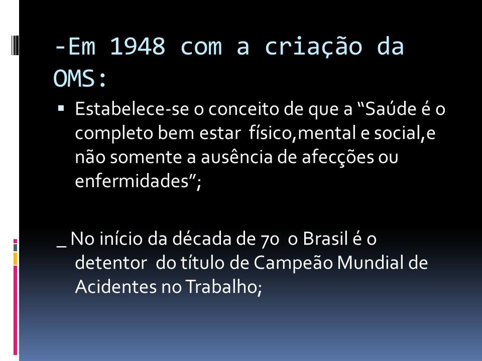 -Em 1948 com a criação da OMS: