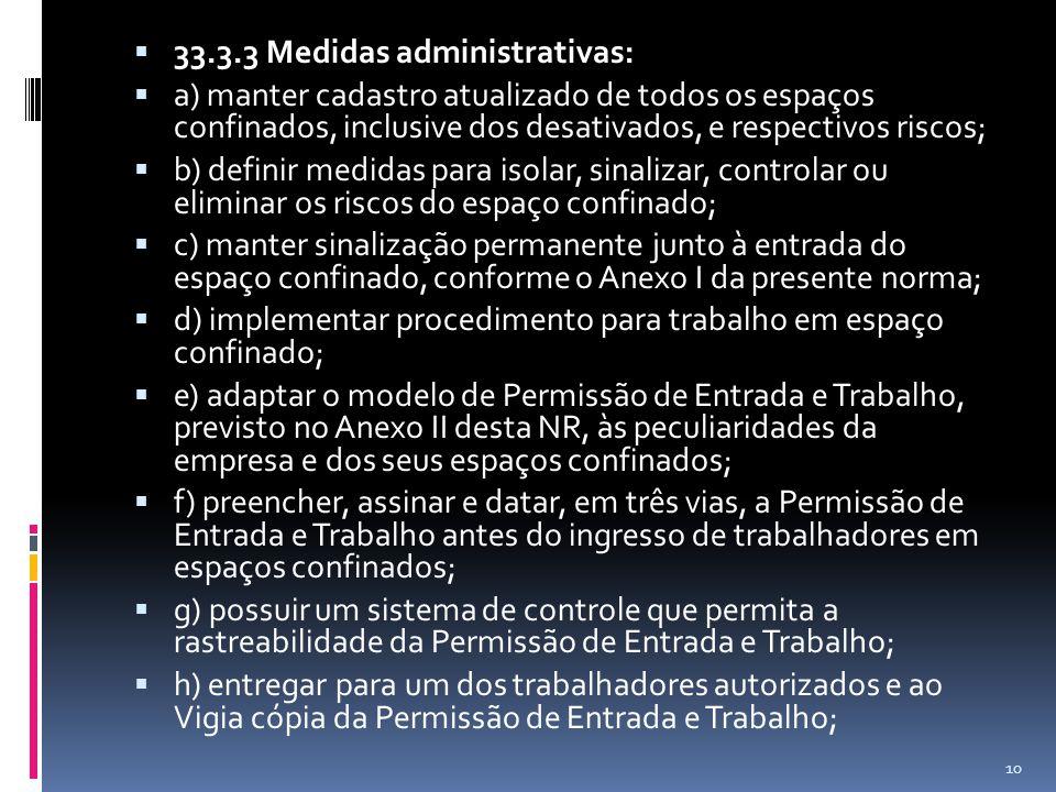 33.3.3 Medidas administrativas: