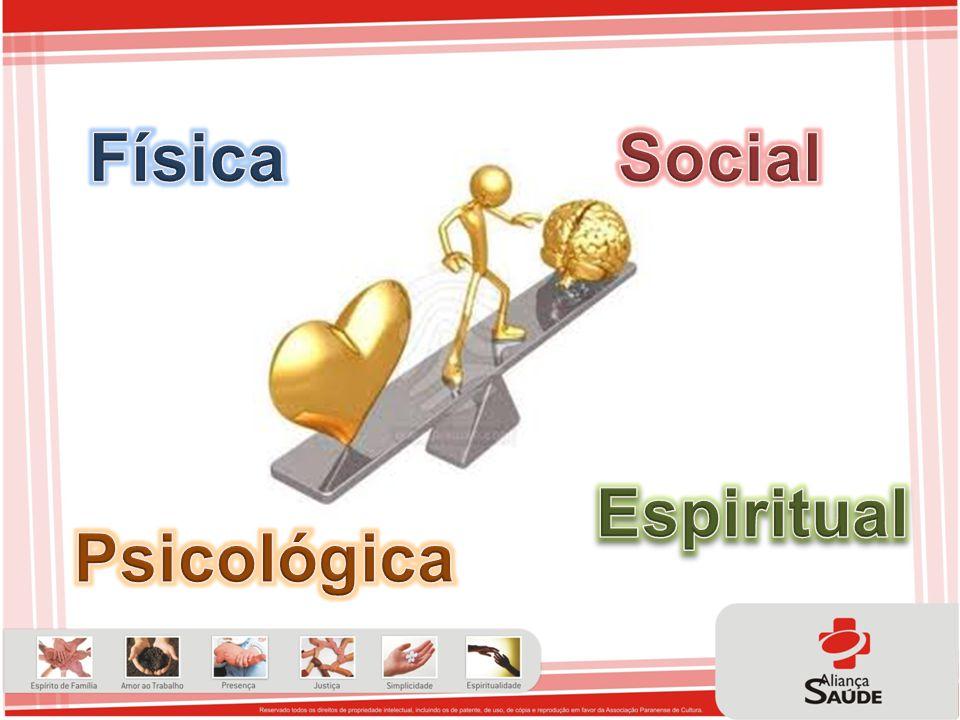 Física Social Espiritual Psicológica