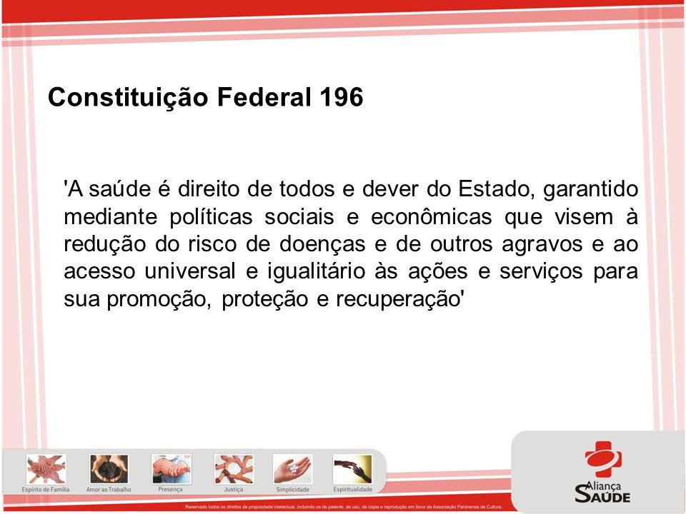 Constituição Federal 196