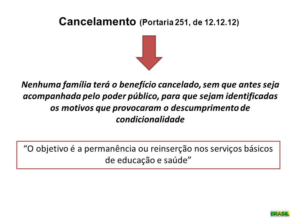 Cancelamento (Portaria 251, de 12.12.12)
