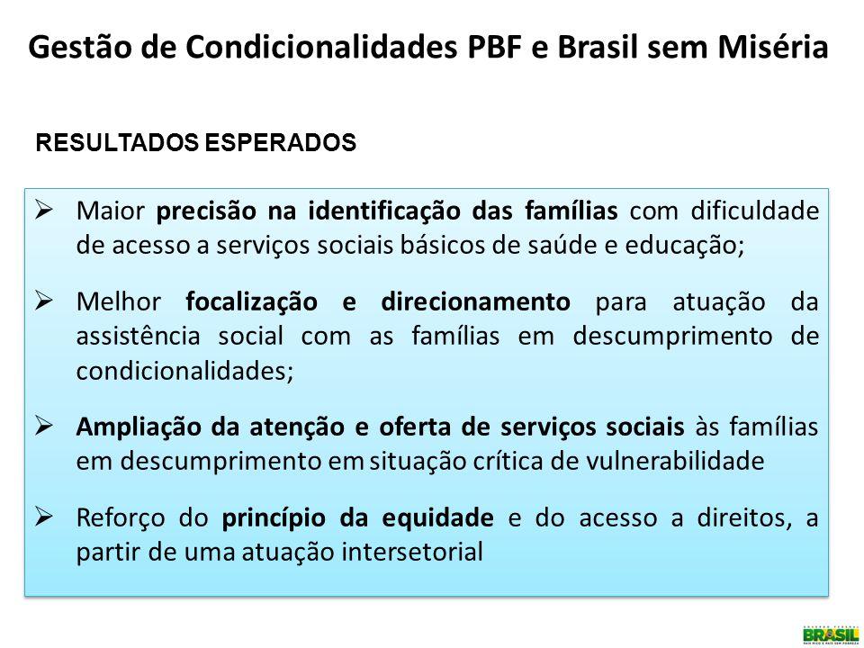Gestão de Condicionalidades PBF e Brasil sem Miséria