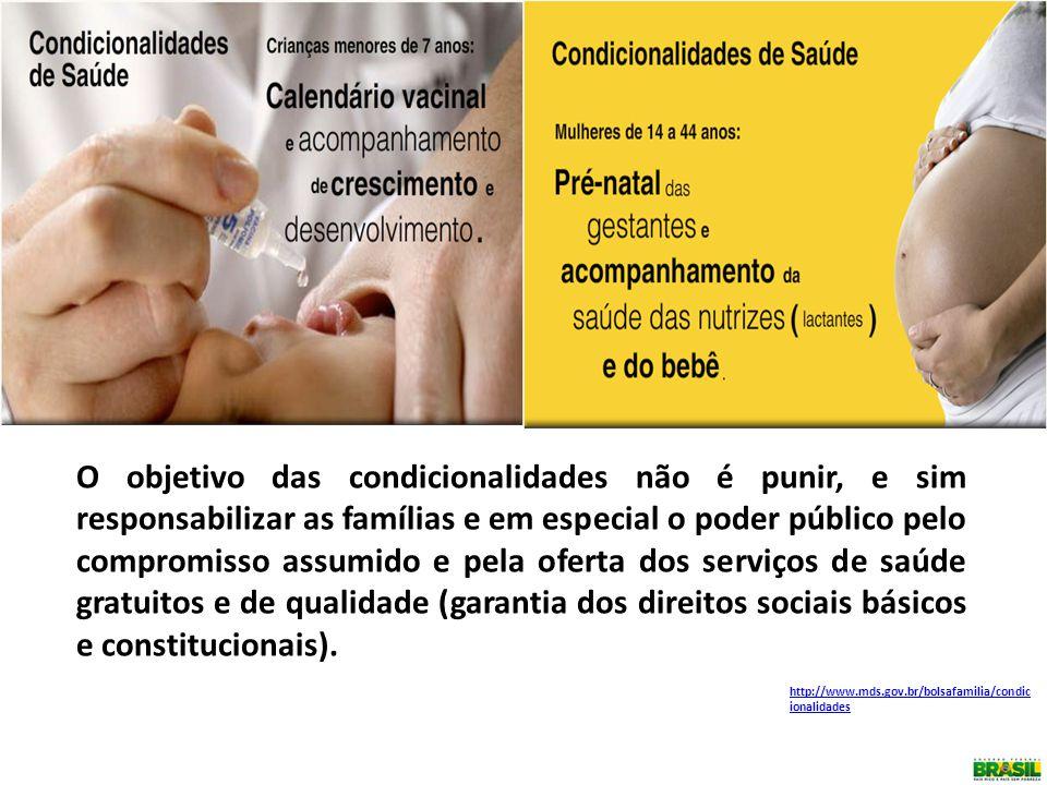 O objetivo das condicionalidades não é punir, e sim responsabilizar as famílias e em especial o poder público pelo compromisso assumido e pela oferta dos serviços de saúde gratuitos e de qualidade (garantia dos direitos sociais básicos e constitucionais).