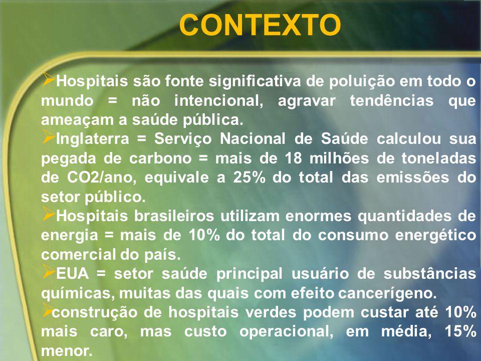 CONTEXTO Hospitais são fonte significativa de poluição em todo o mundo = não intencional, agravar tendências que ameaçam a saúde pública.