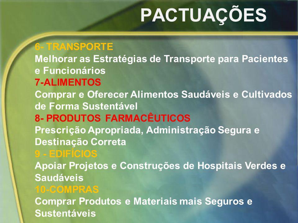PACTUAÇÕES 6- TRANSPORTE