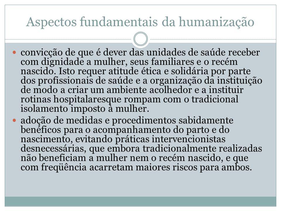 Aspectos fundamentais da humanização