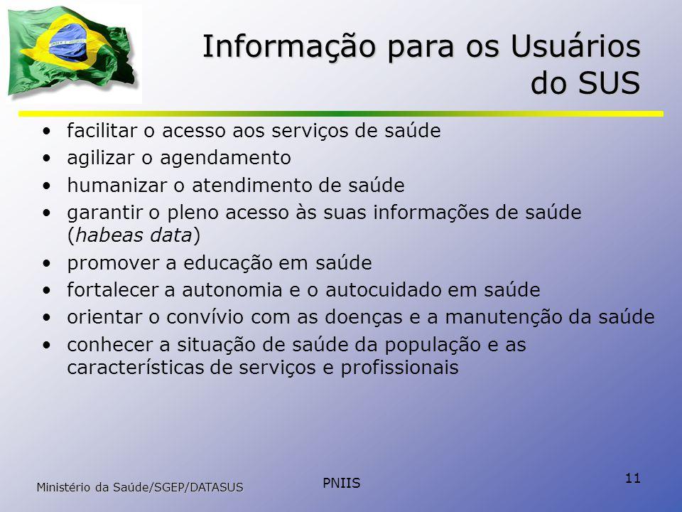 Informação para os Usuários do SUS