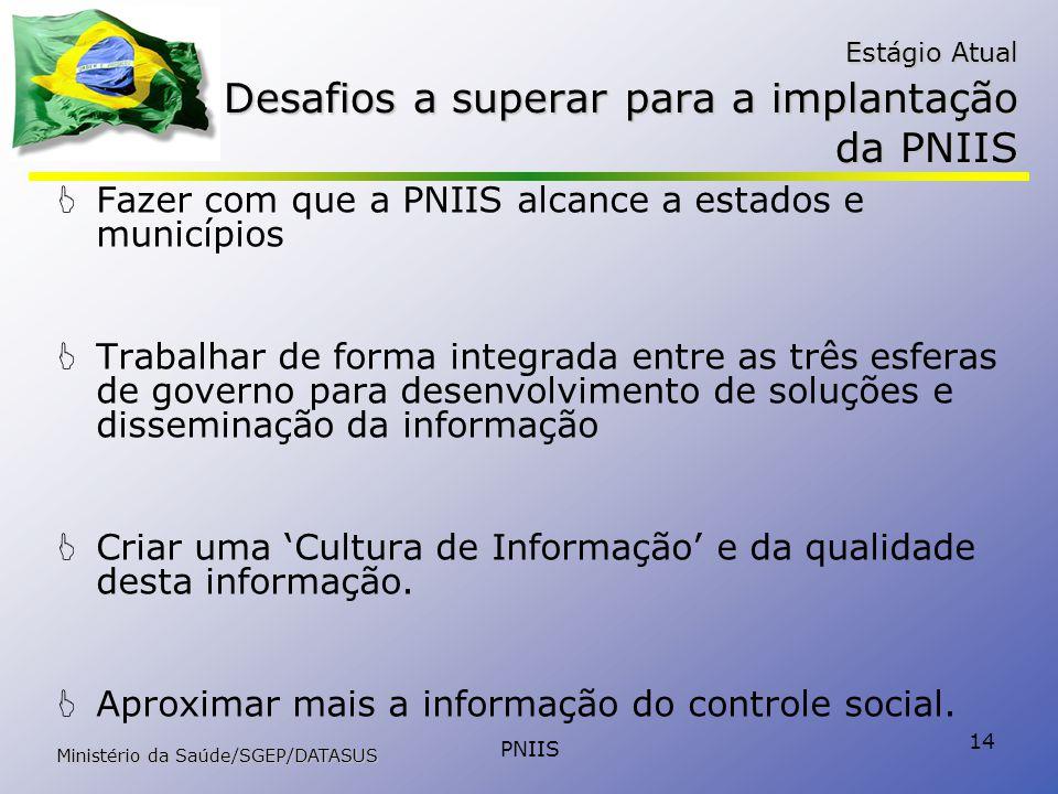 Estágio Atual Desafios a superar para a implantação da PNIIS
