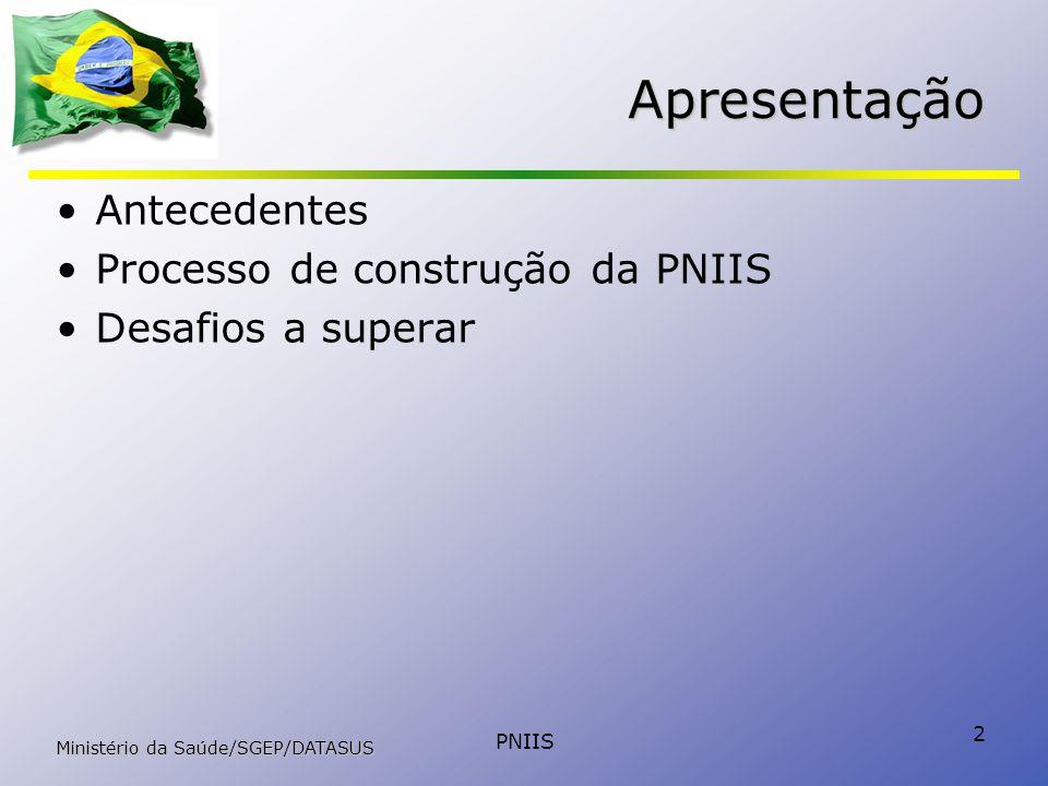 Apresentação Antecedentes Processo de construção da PNIIS