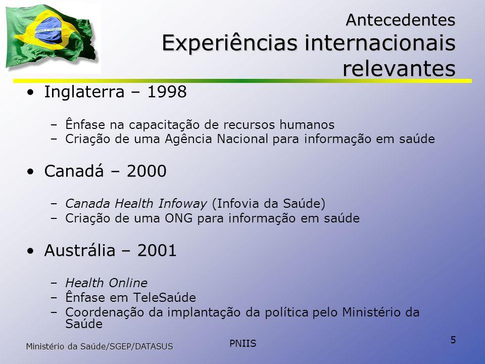 Antecedentes Experiências internacionais relevantes