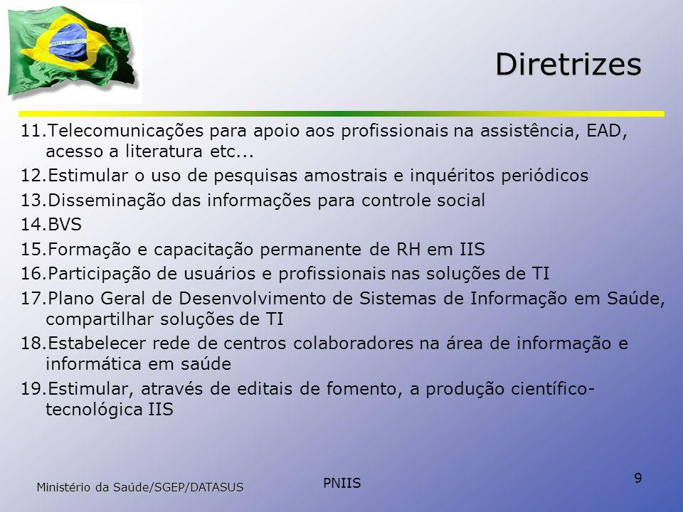 Diretrizes Telecomunicações para apoio aos profissionais na assistência, EAD, acesso a literatura etc...