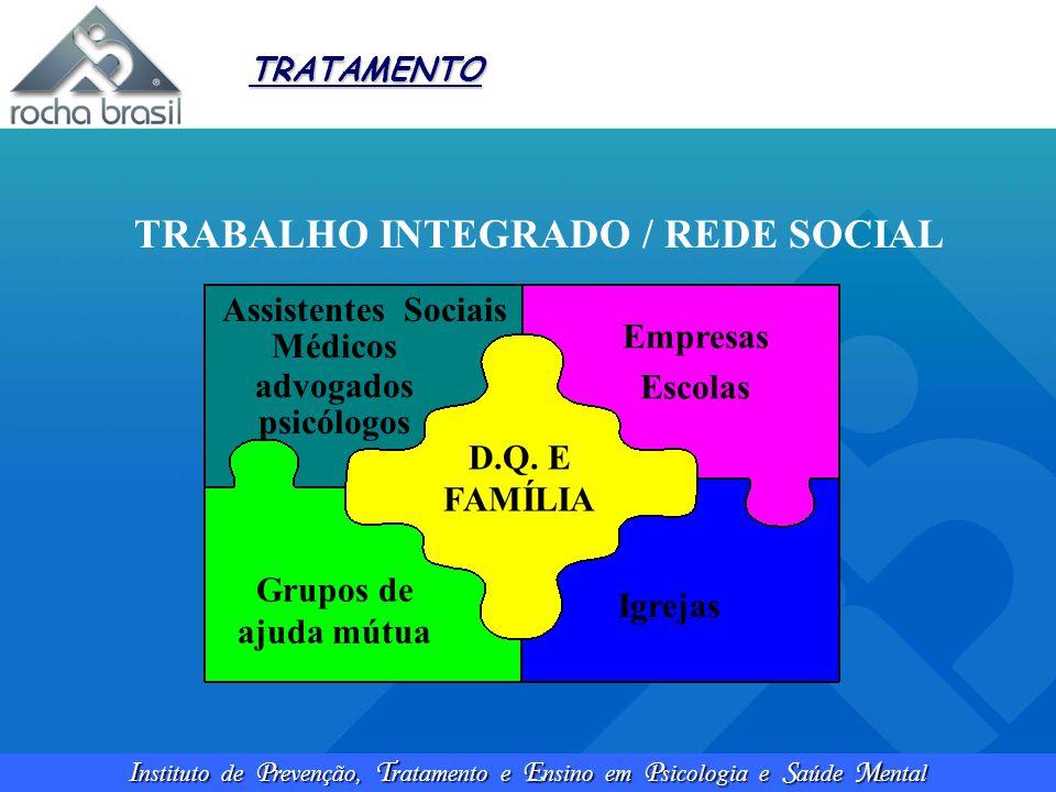 TRABALHO INTEGRADO / REDE SOCIAL