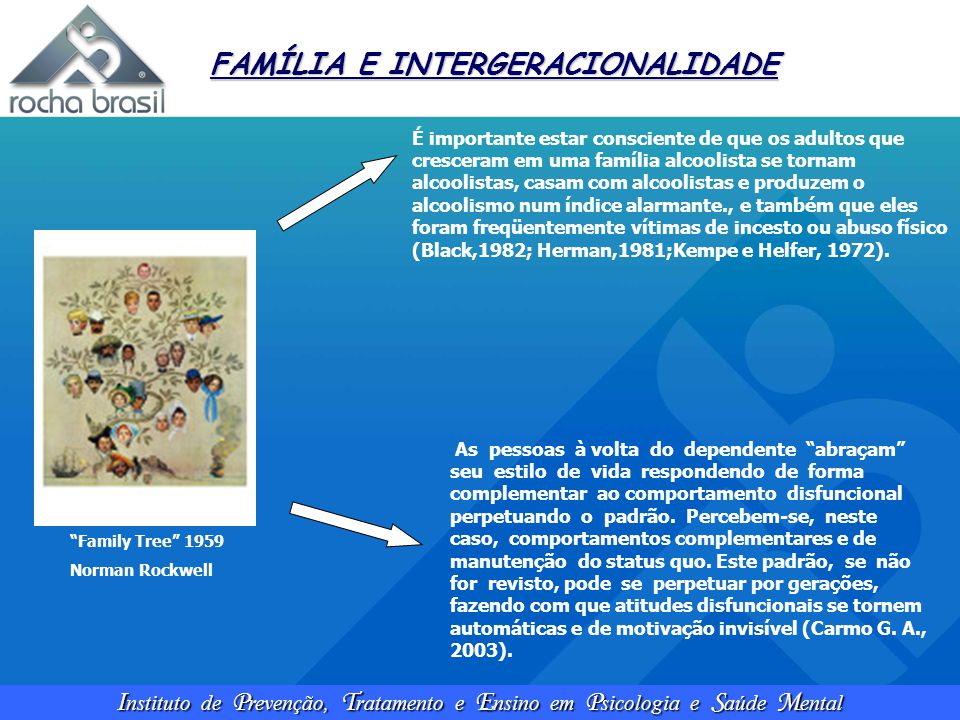 FAMÍLIA E INTERGERACIONALIDADE