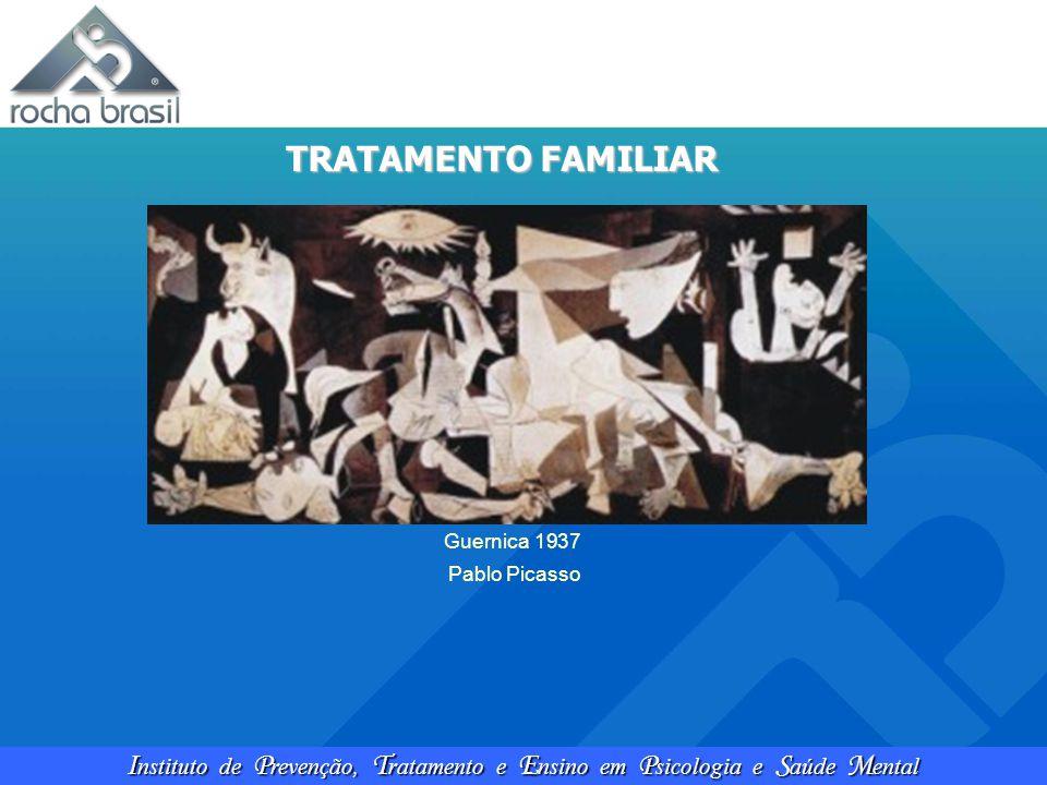 TRATAMENTO FAMILIAR Guernica 1937 Pablo Picasso